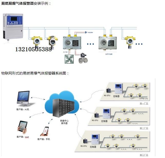RBK-6000-ZL9气体报警控制器通过查询的方式获得气体探测器信息,经过高速CPU数据处理,通过LCD显示出探测器相应的浓度、状态并输出相应的控制信号。控制外系美观、显示界面清晰、操作简单,产品整机采用模块化结构设计,便于维护。 产品特点 l 工作方式 M-BUS 两总线通讯,负载容量≤9路。 l 可靠性高 CPU采用16位单片机,运行速度快,可靠性高。 l 操作方便 可对在线探测器远程校零,标定。 l 安全性高 多重密码保护,操作级别不同,密码不同,安全性高。 l 显示直观、清晰 采用高亮L